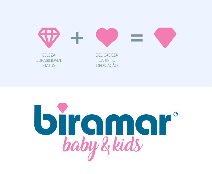 Biramar - Logotipo
